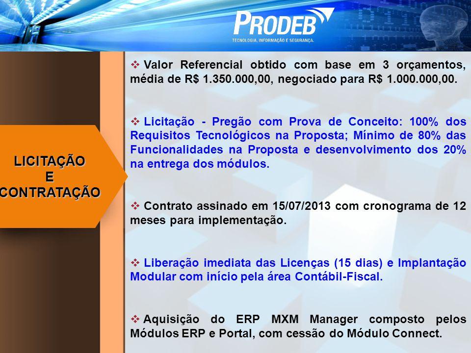 LICITAÇÃOECONTRATAÇÃO Valor Referencial obtido com base em 3 orçamentos, média de R$ 1.350.000,00, negociado para R$ 1.000.000,00. Licitação - Pregão