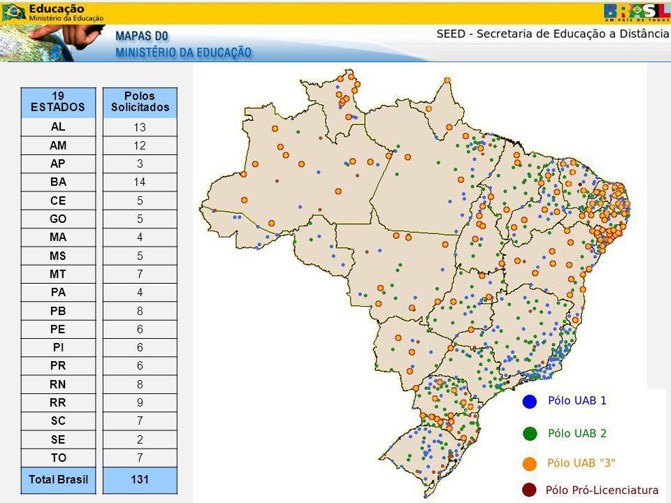 19 ESTADOS AL AM AP BA CE GO MA MS MT PA PB PE PI PR RN RR SC SE TO Total Brasil Polos Solicitados 13 12 3 14 5 5 4 5 7 4 8 6 6 6 8 9 7 2 7 131