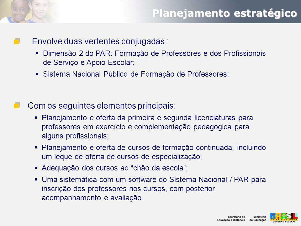 Plano de Ações Articuladas Dimensão 1: Gestão Educacional 05 Áreas e 20 indicadores Dimensão 2: Formação de Professores e dos Profissionais de Serviço e Apoio Escolar 05 Áreas e 10 indicadores Dimensão 3: Práticas Pedagógicas e Avaliação 02 Áreas e 08 indicadores Dimensão 4: Infra-estrutura física e recursos pedagógicos 03 Áreas e 14 indicadores TOTAL DE 15 ÁREAS E 52 INDICADORES