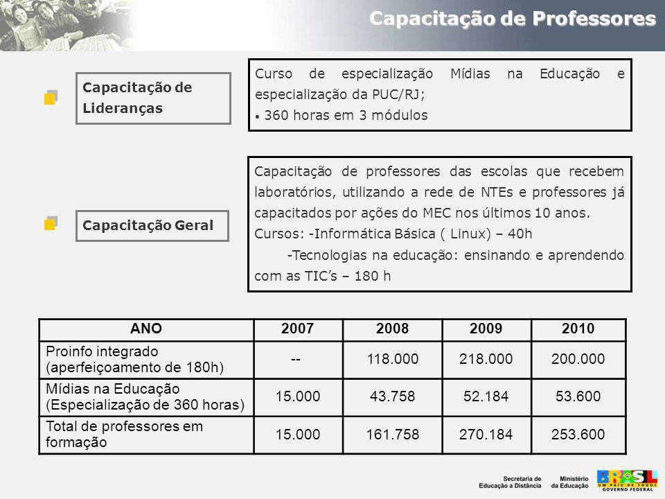 Capacitação de Professores Capacitação de professores das escolas que recebem laboratórios, utilizando a rede de NTEs e professores já capacitados por ações do MEC nos últimos 10 anos.