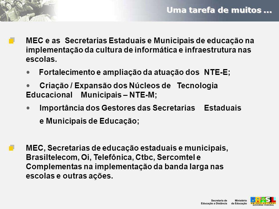 MEC e as Secretarias Estaduais e Municipais de educação na implementação da cultura de informática e infraestrutura nas escolas.