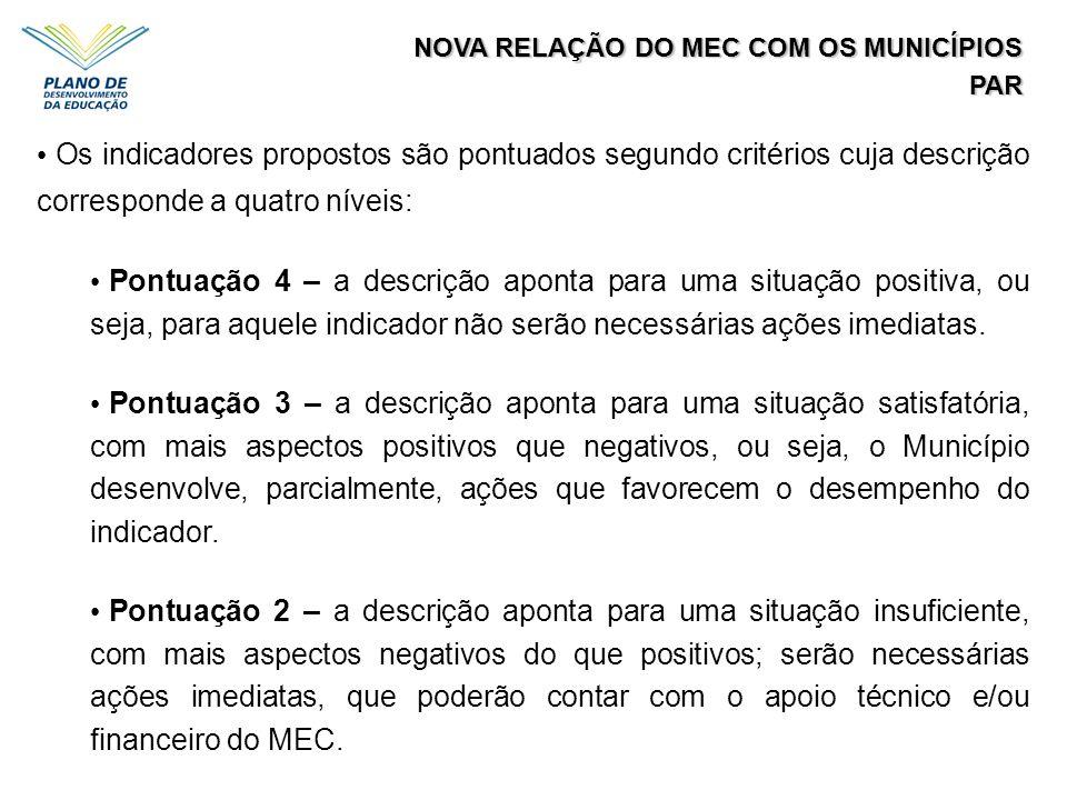 NOVA RELAÇÃO DO MEC COM OS MUNICÍPIOS PAR Os indicadores propostos são pontuados segundo critérios cuja descrição corresponde a quatro níveis: Pontuaç