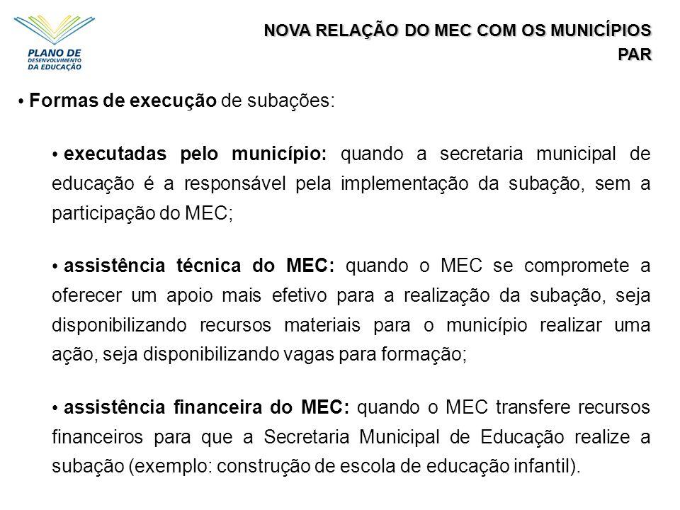 NOVA RELAÇÃO DO MEC COM OS MUNICÍPIOS PAR Formas de execução de subações: executadas pelo município: quando a secretaria municipal de educação é a res
