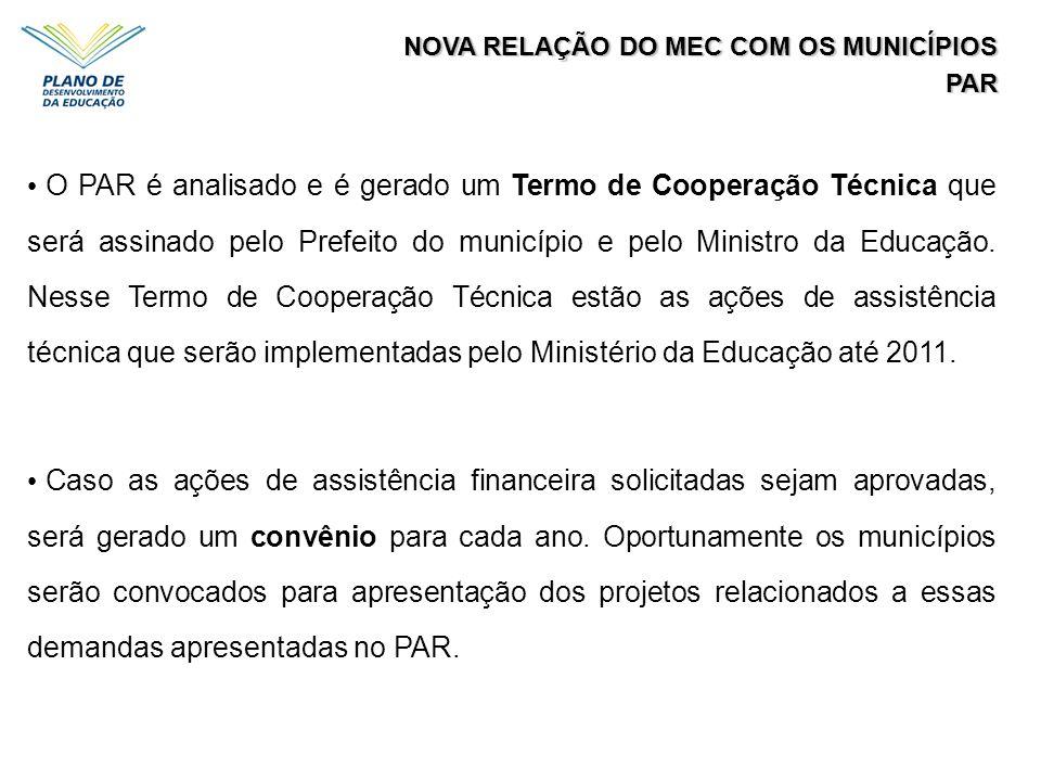NOVA RELAÇÃO DO MEC COM OS MUNICÍPIOS PAR O PAR é analisado e é gerado um Termo de Cooperação Técnica que será assinado pelo Prefeito do município e p