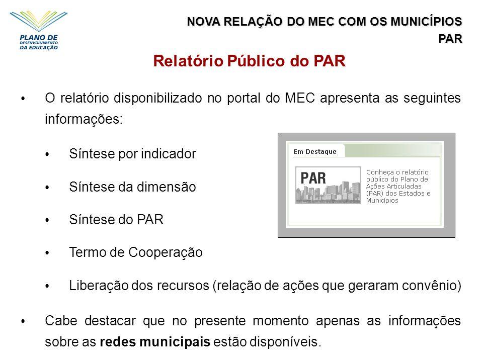 O relatório disponibilizado no portal do MEC apresenta as seguintes informações: Síntese por indicador Síntese da dimensão Síntese do PAR Termo de Coo