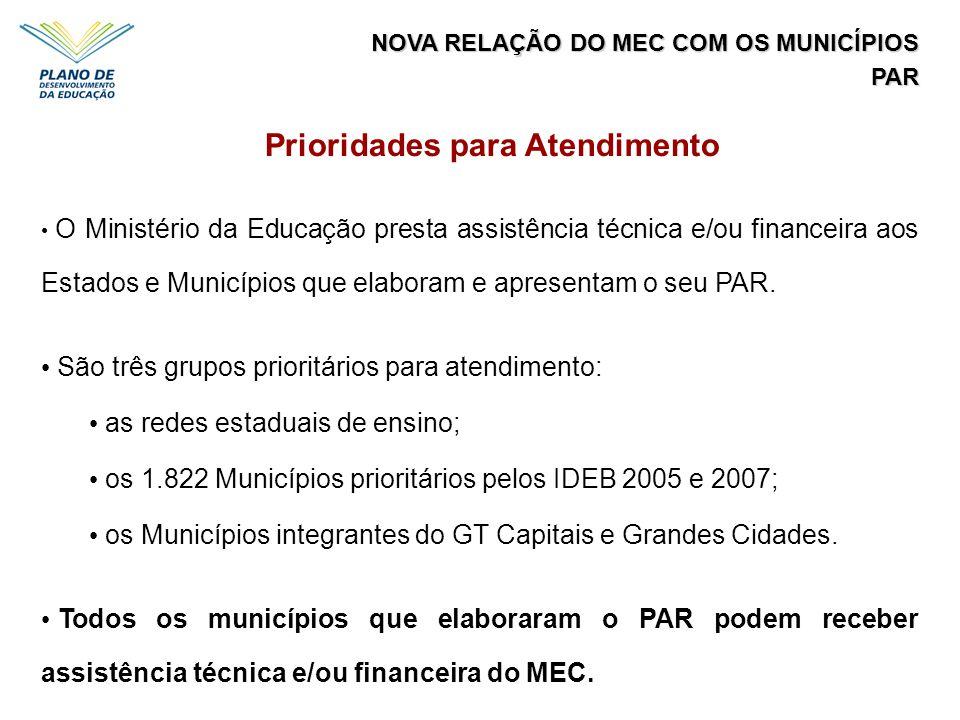 Para a elaboração do PAR, o MEC disponibiliza um ambiente virtual, o Sistema Integrado de Planejamento, Orçamento e Finanças do Ministério da Educação (Simec).