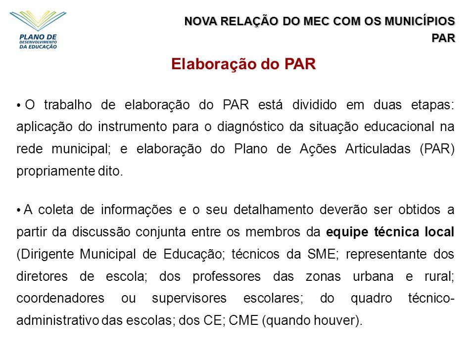 NOVA RELAÇÃO DO MEC COM OS MUNICÍPIOS PAR Os instrumentos necessários para subsidiar a realização dos trabalhos estão no portal do MEC (www.mec.gov.br).