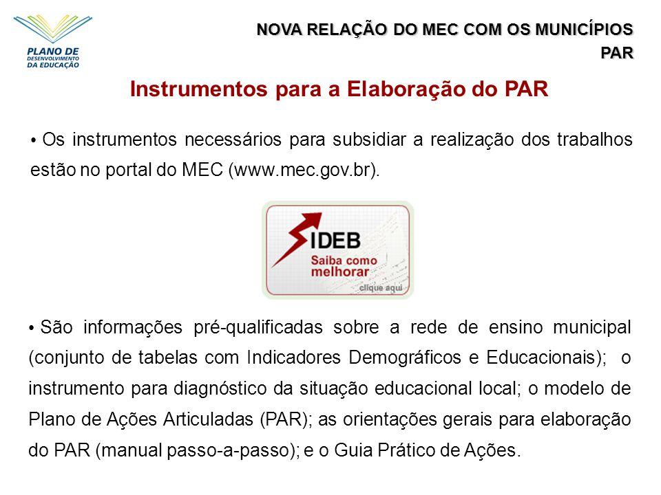 NOVA RELAÇÃO DO MEC COM OS MUNICÍPIOS PAR Os instrumentos necessários para subsidiar a realização dos trabalhos estão no portal do MEC (www.mec.gov.br