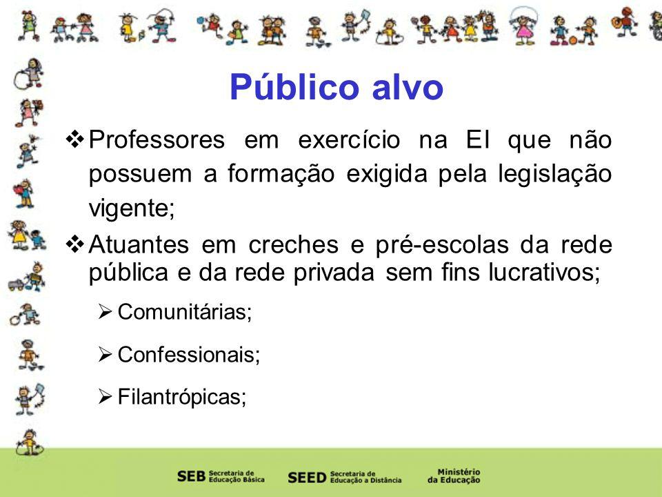 Público alvo Professores em exercício na EI que não possuem a formação exigida pela legislação vigente; Atuantes em creches e pré-escolas da rede pública e da rede privada sem fins lucrativos; Comunitárias; Confessionais; Filantrópicas;