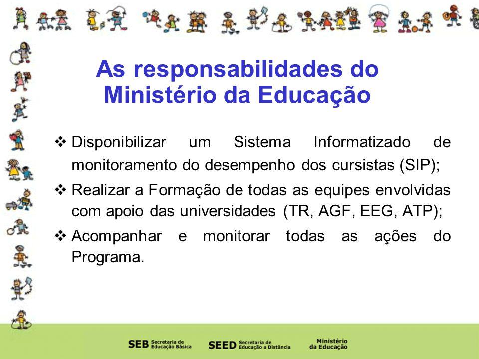As responsabilidades do Ministério da Educação Disponibilizar um Sistema Informatizado de monitoramento do desempenho dos cursistas (SIP); Realizar a Formação de todas as equipes envolvidas com apoio das universidades (TR, AGF, EEG, ATP); Acompanhar e monitorar todas as ações do Programa.