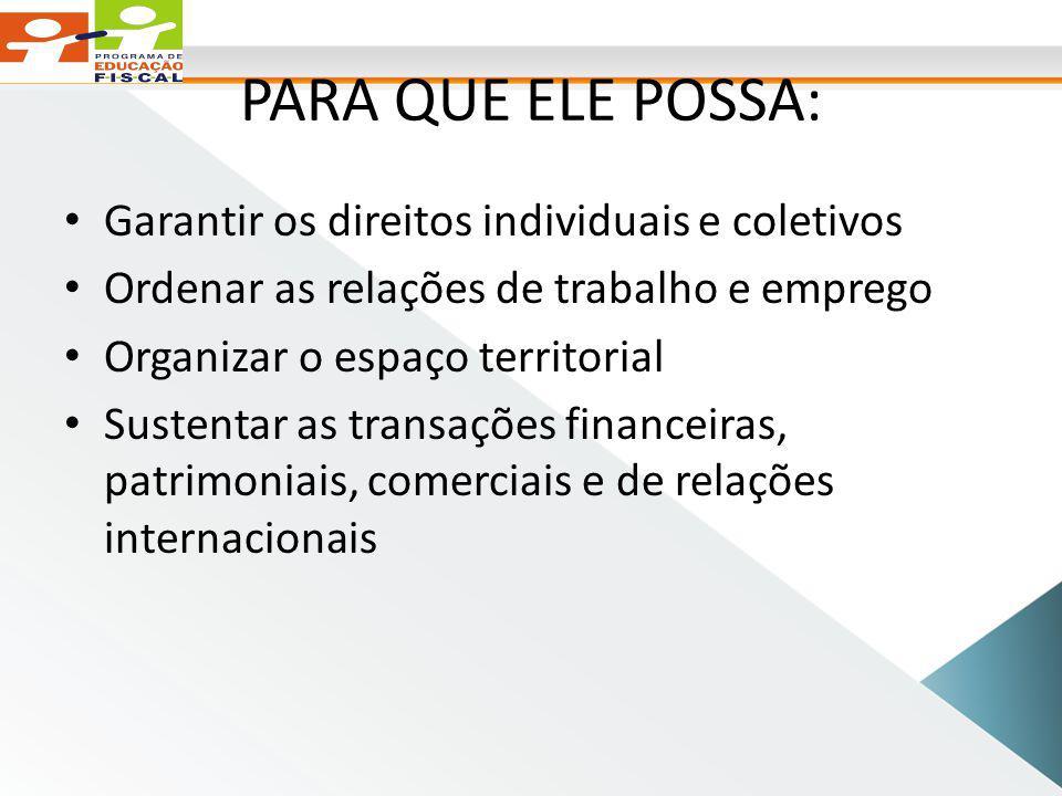 PARA QUE ELE POSSA: Garantir os direitos individuais e coletivos Ordenar as relações de trabalho e emprego Organizar o espaço territorial Sustentar as transações financeiras, patrimoniais, comerciais e de relações internacionais