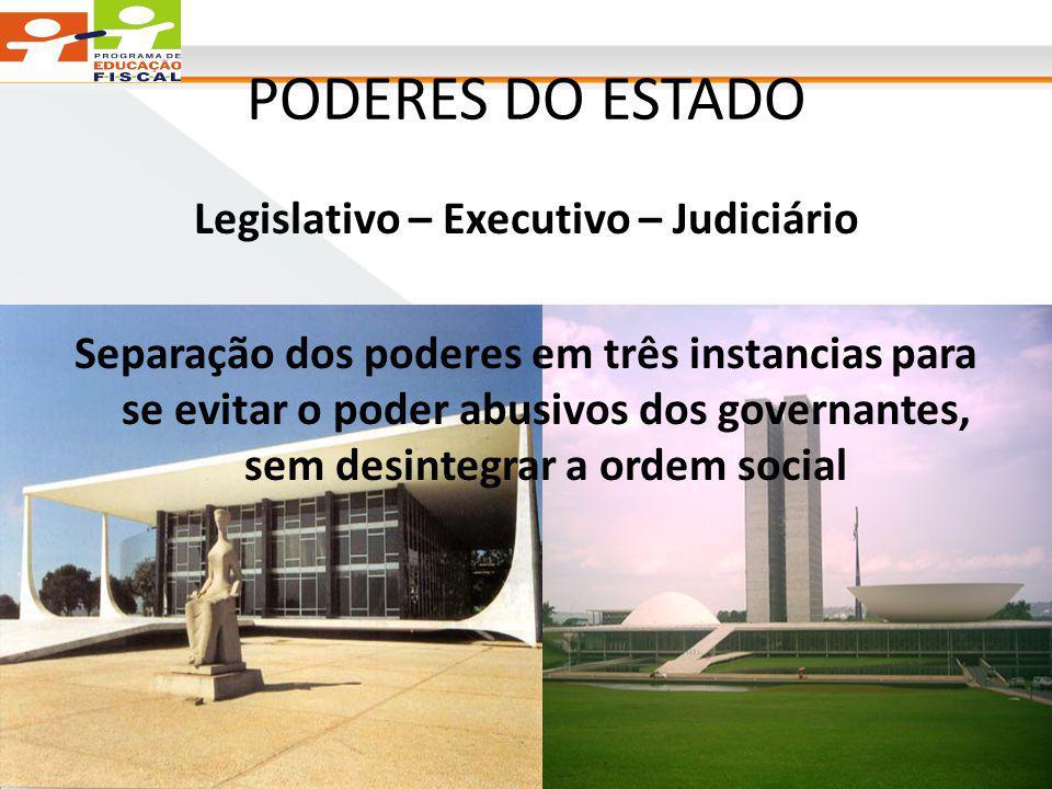 PODERES DO ESTADO Legislativo – Executivo – Judiciário Separação dos poderes em três instancias para se evitar o poder abusivos dos governantes, sem desintegrar a ordem social