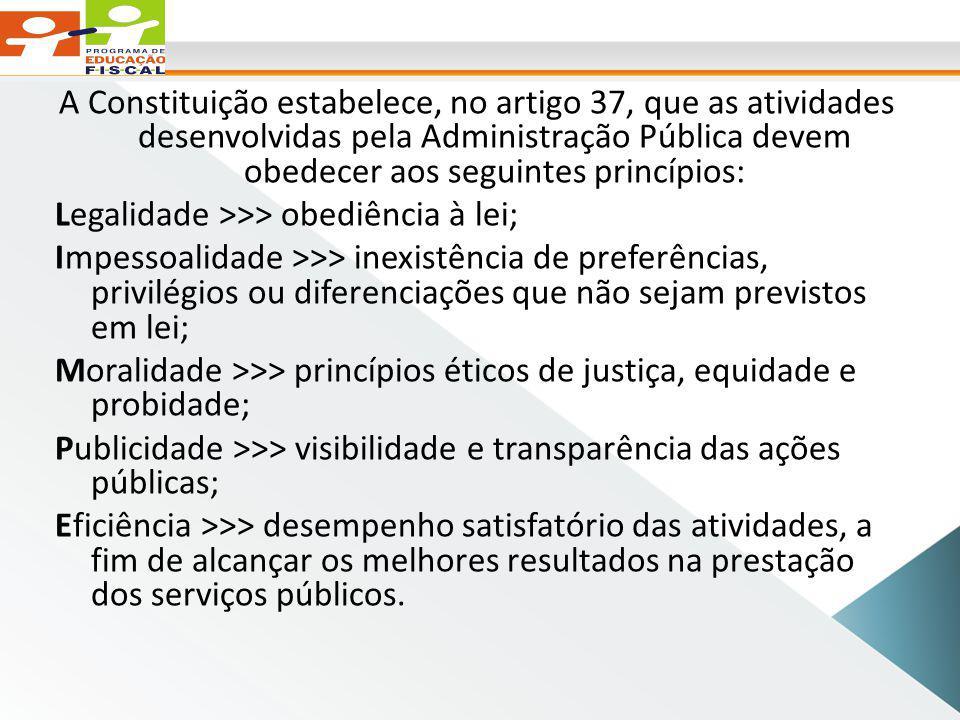 A Constituição estabelece, no artigo 37, que as atividades desenvolvidas pela Administração Pública devem obedecer aos seguintes princípios: Legalidade >>> obediência à lei; Impessoalidade >>> inexistência de preferências, privilégios ou diferenciações que não sejam previstos em lei; Moralidade >>> princípios éticos de justiça, equidade e probidade; Publicidade >>> visibilidade e transparência das ações públicas; Eficiência >>> desempenho satisfatório das atividades, a fim de alcançar os melhores resultados na prestação dos serviços públicos.