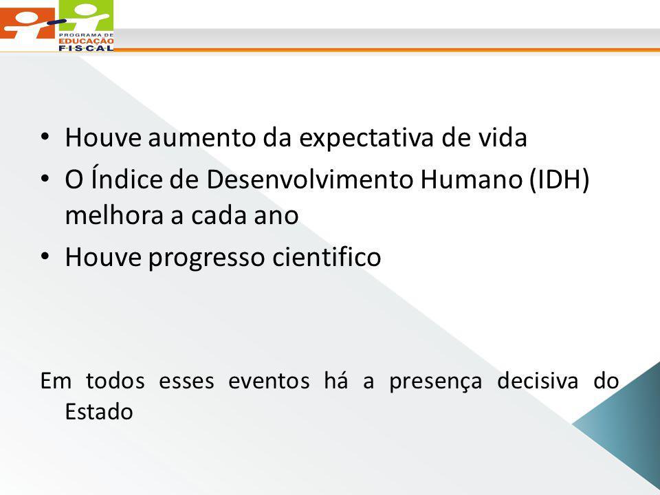 Houve aumento da expectativa de vida O Índice de Desenvolvimento Humano (IDH) melhora a cada ano Houve progresso cientifico Em todos esses eventos há a presença decisiva do Estado