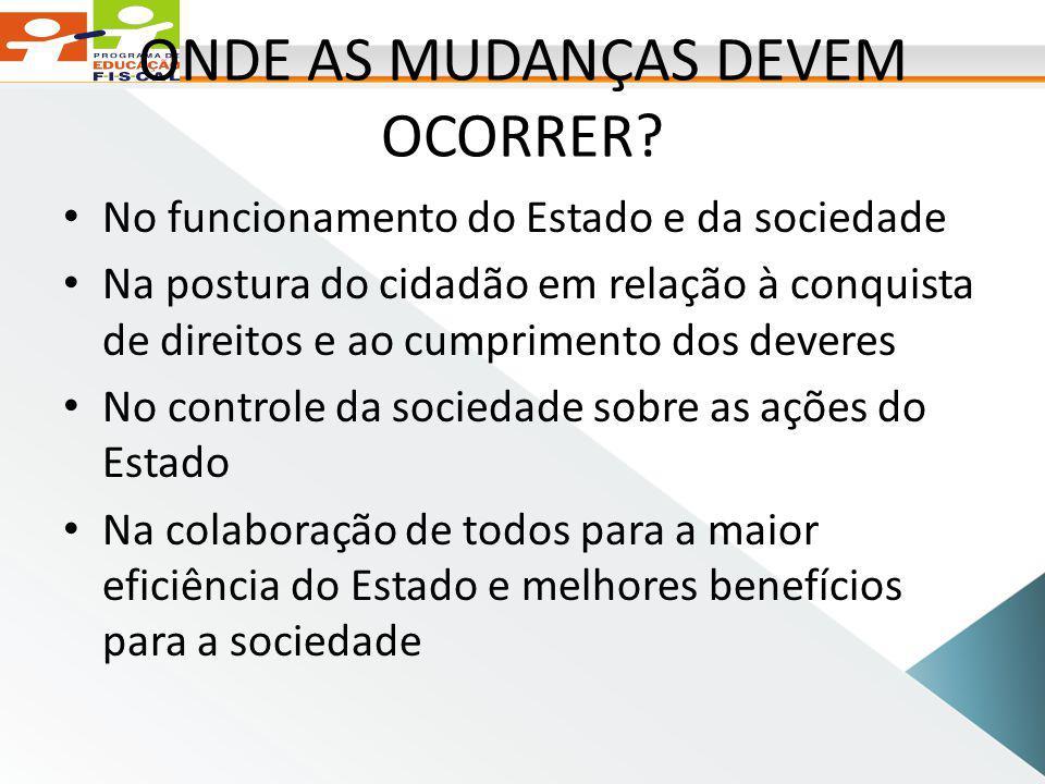 ONDE AS MUDANÇAS DEVEM OCORRER.
