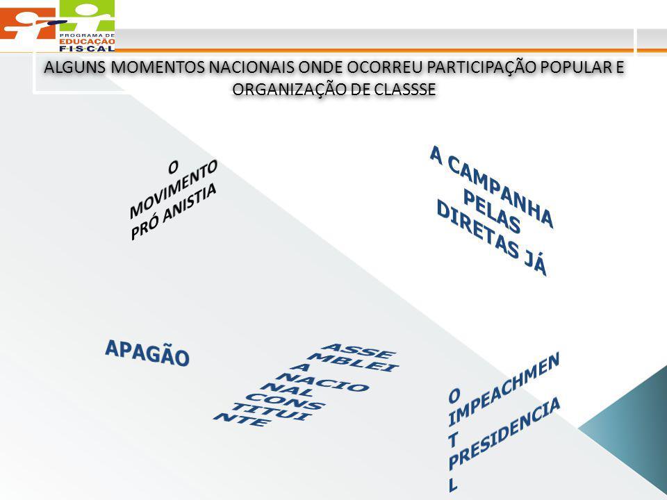 ALGUNS MOMENTOS NACIONAIS ONDE OCORREU PARTICIPAÇÃO POPULAR E ORGANIZAÇÃO DE CLASSSE