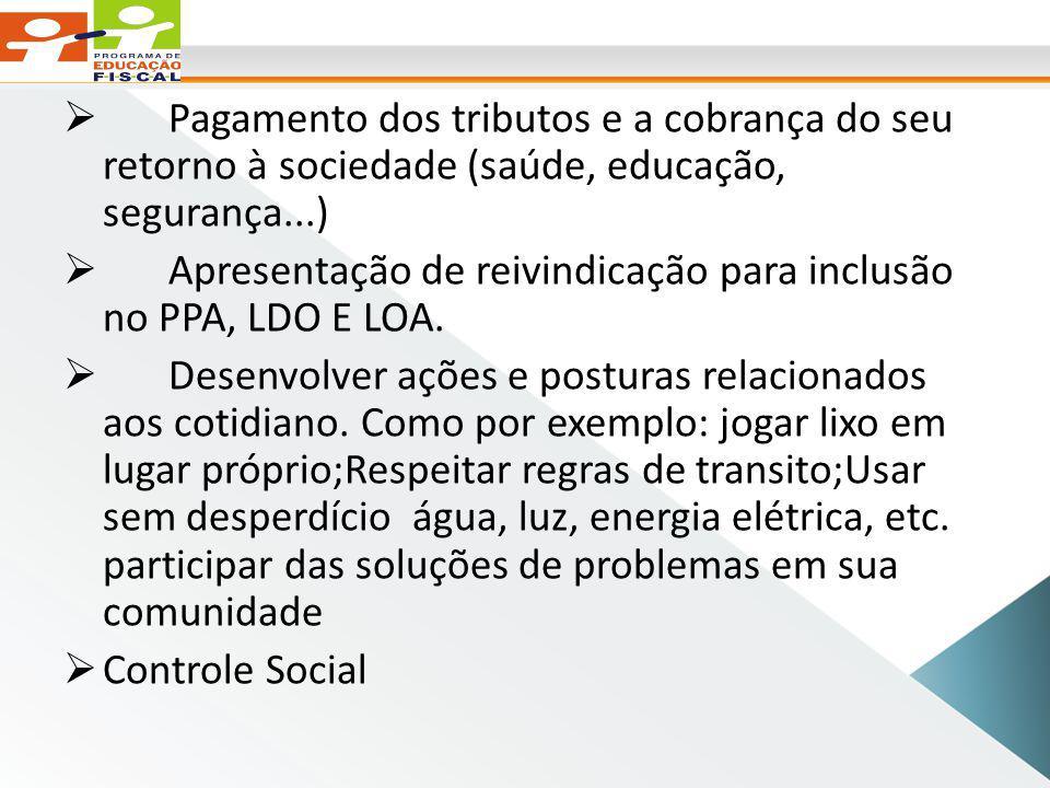 Pagamento dos tributos e a cobrança do seu retorno à sociedade (saúde, educação, segurança...) Apresentação de reivindicação para inclusão no PPA, LDO E LOA.