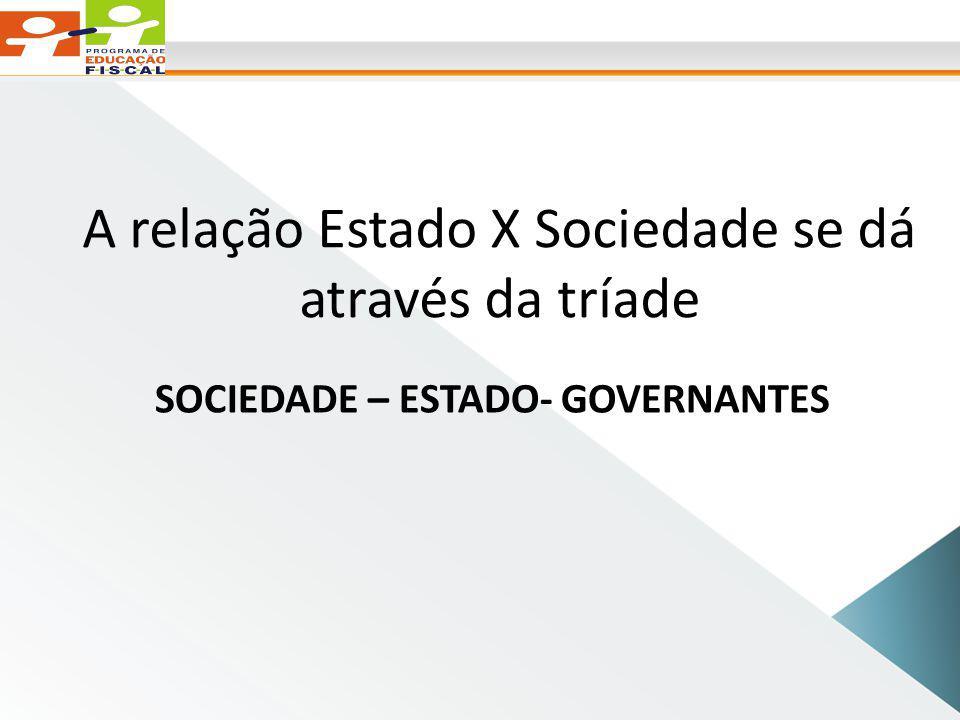 A relação Estado X Sociedade se dá através da tríade SOCIEDADE – ESTADO- GOVERNANTES