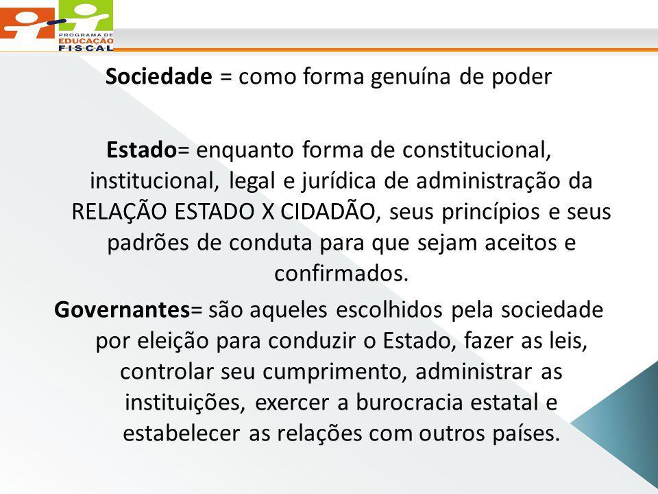 Sociedade = como forma genuína de poder Estado= enquanto forma de constitucional, institucional, legal e jurídica de administração da RELAÇÃO ESTADO X CIDADÃO, seus princípios e seus padrões de conduta para que sejam aceitos e confirmados.