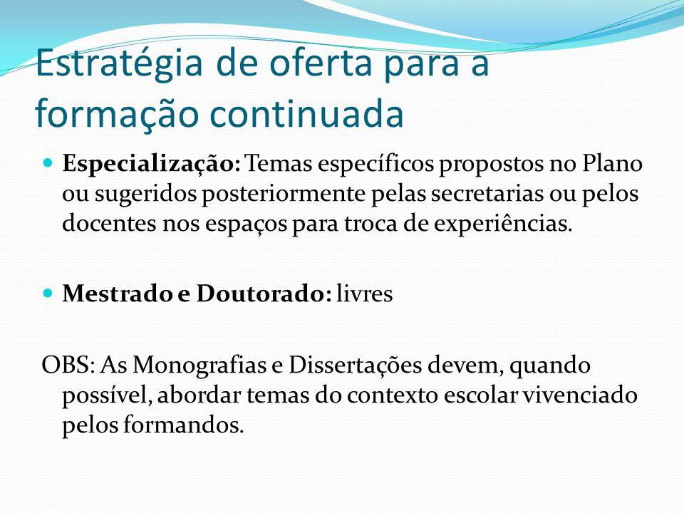 Estratégia de oferta para a formação continuada Especialização: Temas específicos propostos no Plano ou sugeridos posteriormente pelas secretarias ou