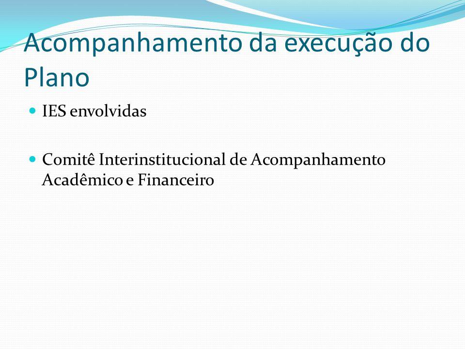 Acompanhamento da execução do Plano IES envolvidas Comitê Interinstitucional de Acompanhamento Acadêmico e Financeiro