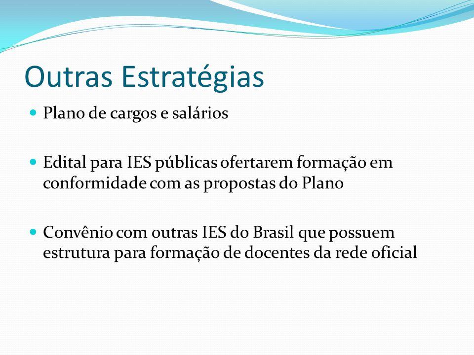 Outras Estratégias Plano de cargos e salários Edital para IES públicas ofertarem formação em conformidade com as propostas do Plano Convênio com outras IES do Brasil que possuem estrutura para formação de docentes da rede oficial