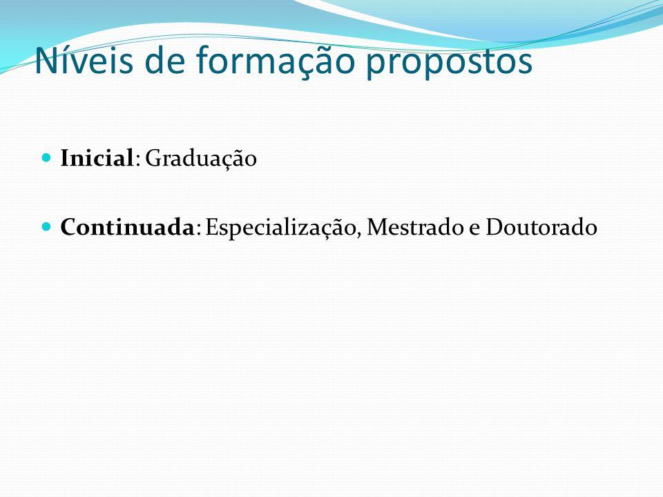 Níveis de formação propostos Inicial: Graduação Continuada: Especialização, Mestrado e Doutorado
