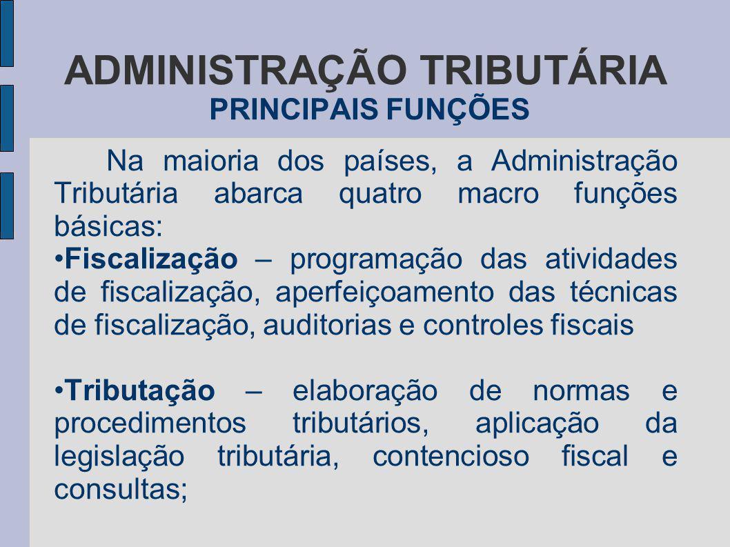 ADMINISTRAÇÃO TRIBUTÁRIA PRINCIPAIS FUNÇÕES Na maioria dos países, a Administração Tributária abarca quatro macro funções básicas: Fiscalização – prog