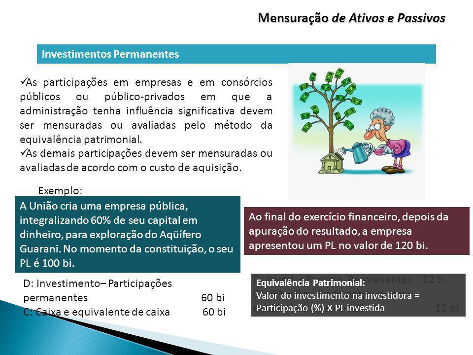 Investimentos Permanentes Mensuração de Ativos e Passivos As participações em empresas e em consórcios públicos ou público-privados em que a administr