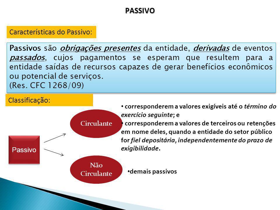 PASSIVO Características do Passivo: Passivos são obrigações presentes da entidade, derivadas de eventos passados, cujos pagamentos se esperam que resu