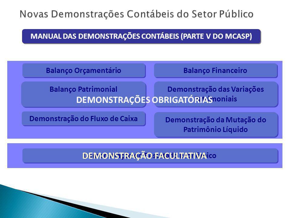 Novas Demonstrações Contábeis do Setor Público MANUAL DAS DEMONSTRAÇÕES CONTÁBEIS (PARTE V DO MCASP) Balanço Orçamentário Balanço Financeiro Balanço P