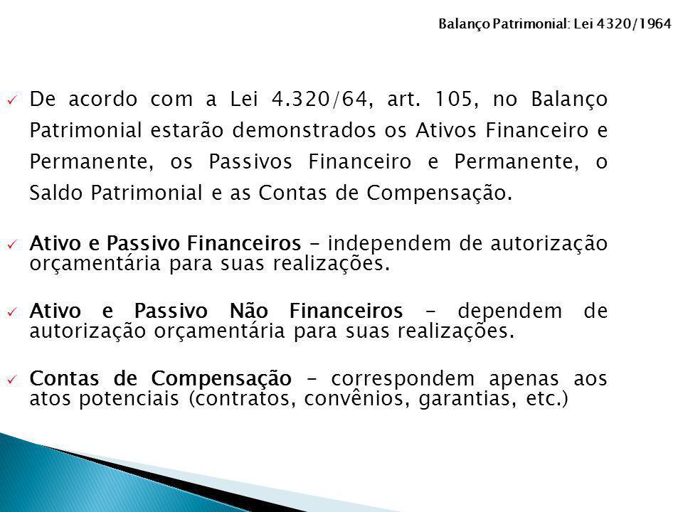 De acordo com a Lei 4.320/64, art. 105, no Balanço Patrimonial estarão demonstrados os Ativos Financeiro e Permanente, os Passivos Financeiro e Perman