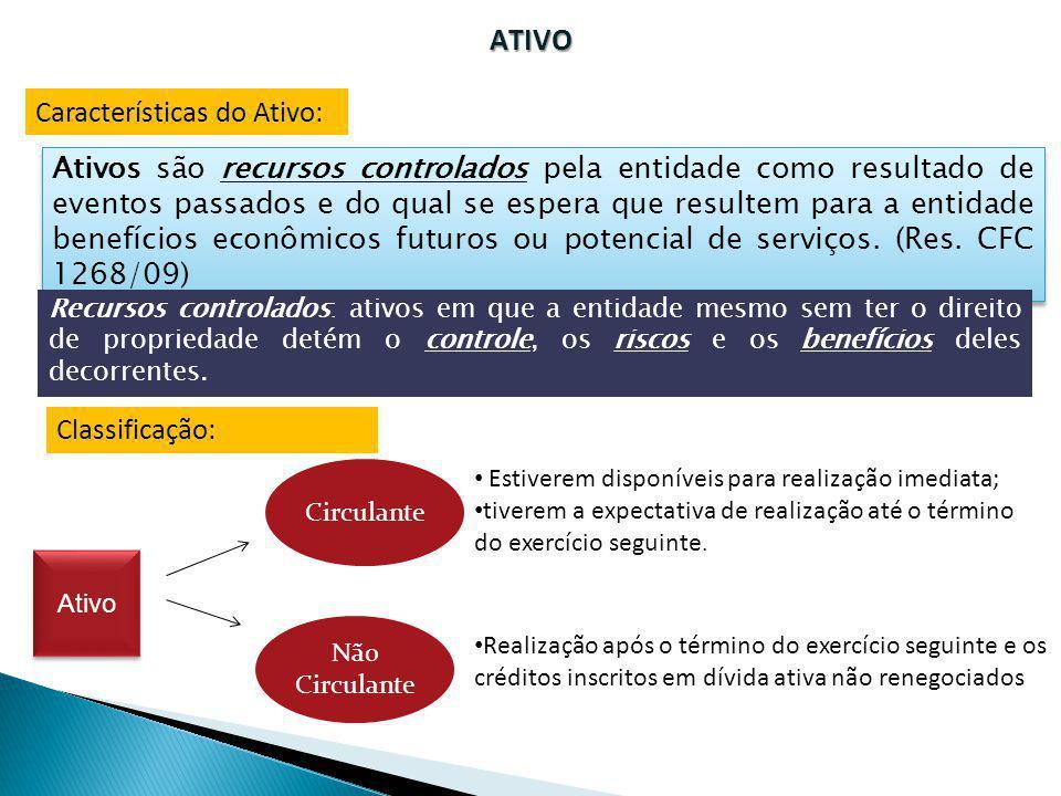 ATIVO Características do Ativo: Ativos são recursos controlados pela entidade como resultado de eventos passados e do qual se espera que resultem para