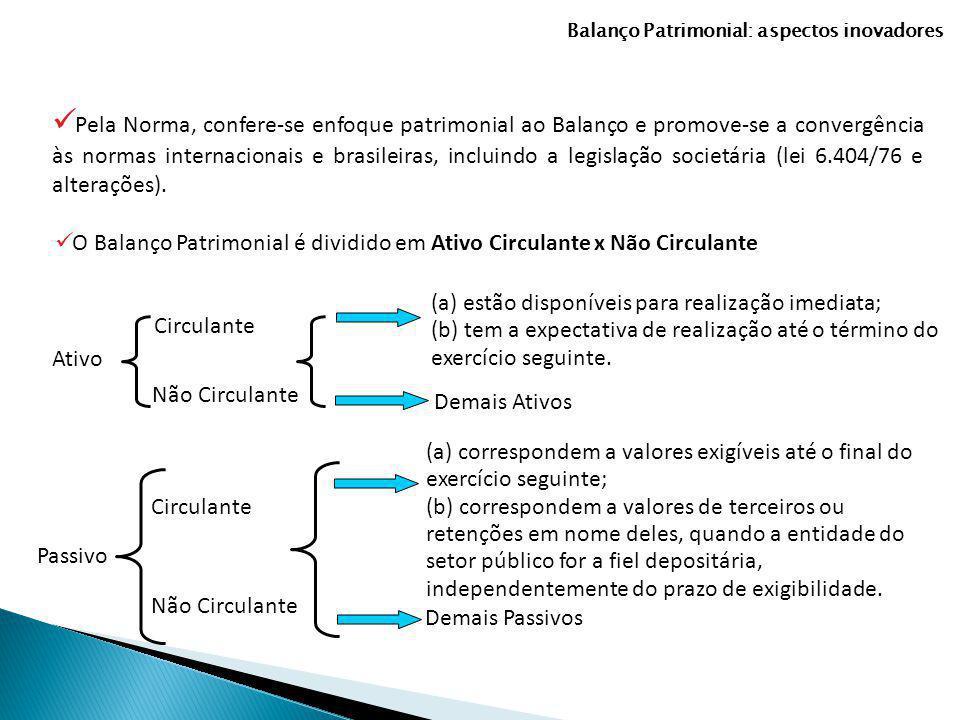 O Balanço Patrimonial é dividido em Ativo Circulante x Não Circulante Circulante (a) estão disponíveis para realização imediata; (b) tem a expectativa
