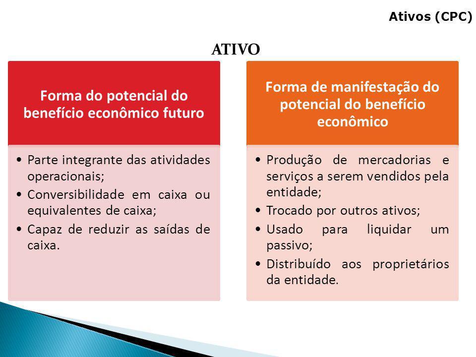 Forma do potencial do benefício econômico futuro Parte integrante das atividades operacionais; Conversibilidade em caixa ou equivalentes de caixa; Cap