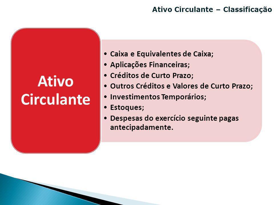 Ativo Circulante – Classificação Caixa e Equivalentes de Caixa; Aplicações Financeiras; Créditos de Curto Prazo; Outros Créditos e Valores de Curto Pr