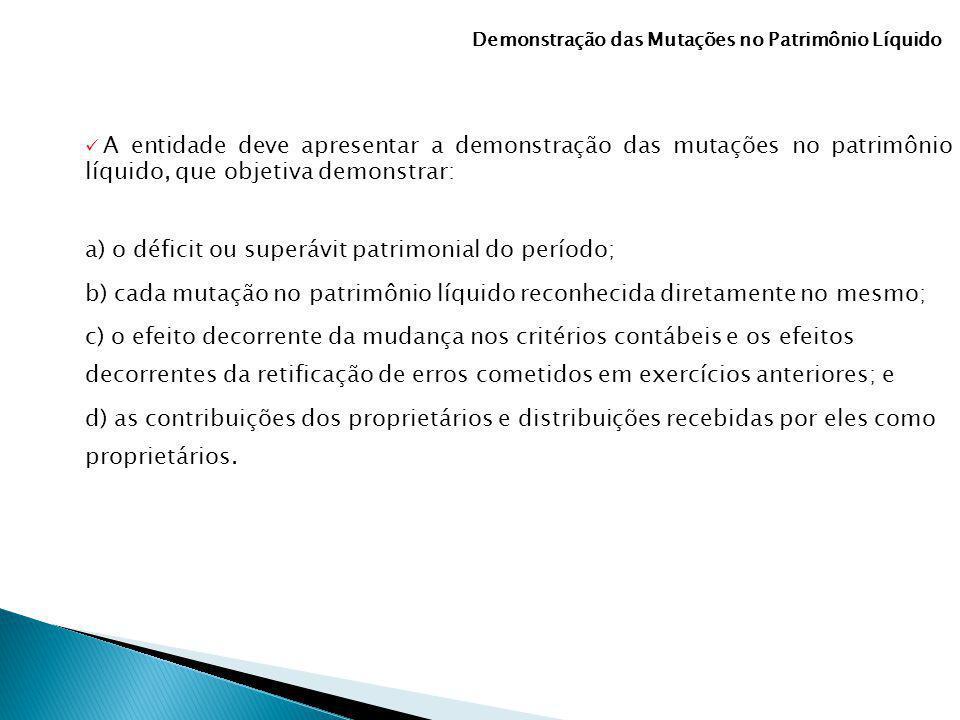 A entidade deve apresentar a demonstração das mutações no patrimônio líquido, que objetiva demonstrar: a) o déficit ou superávit patrimonial do períod