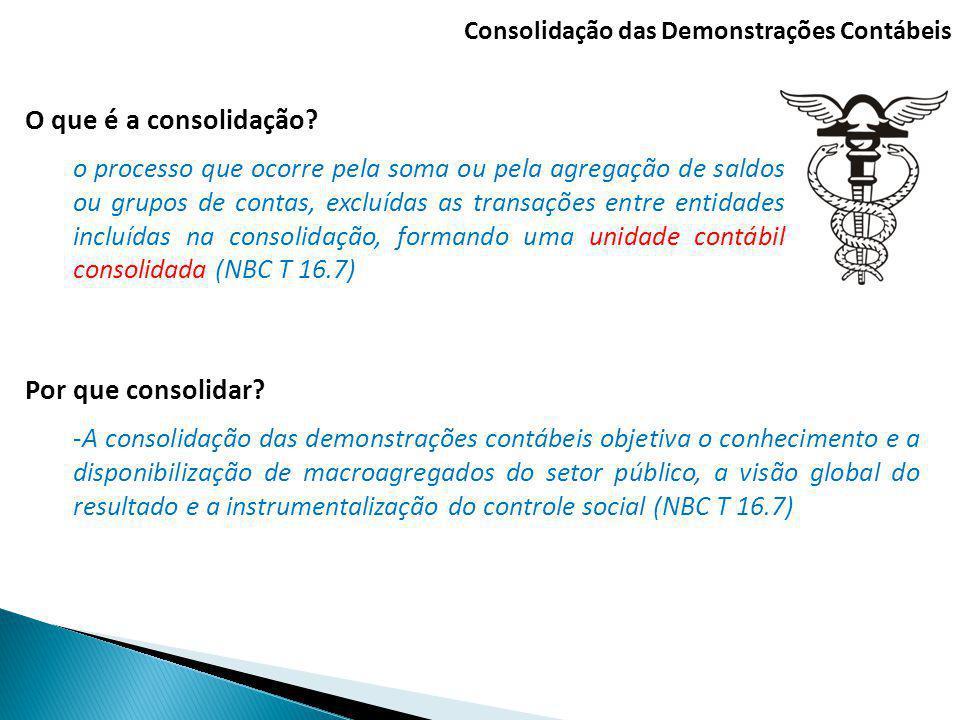 O que é a consolidação? o processo que ocorre pela soma ou pela agregação de saldos ou grupos de contas, excluídas as transações entre entidades inclu
