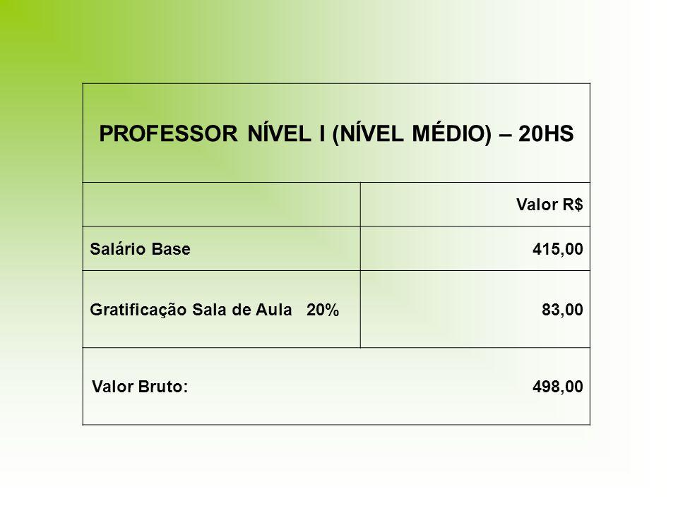 PROFESSOR NÍVEL I (NÍVEL MÉDIO) – 20HS Valor R$ Salário Base380,00 Gratificação Sala de Aula 20%76,00 2/3 da diferença do piso salarial12,66 Valor Bruto: 468,96