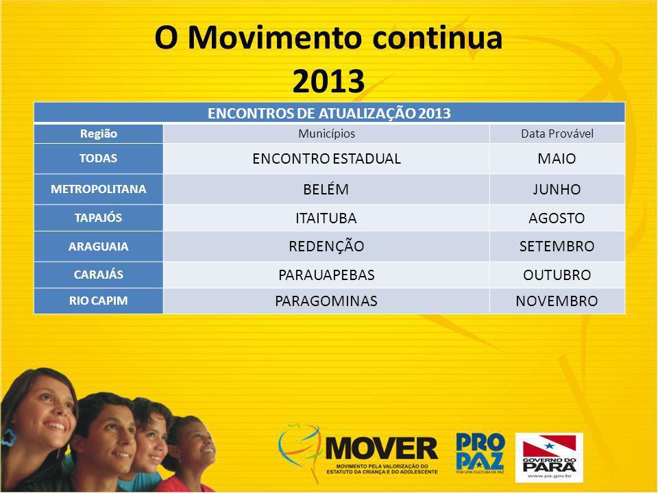 O Movimento continua 2013.
