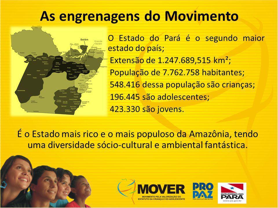 As engrenagens do Movimento O Estado do Pará é o segundo maior estado do país; Extensão de 1.247.689,515 km²; População de 7.762.758 habitantes; 548.416 dessa população são crianças; 196.445 são adolescentes; 423.330 são jovens.