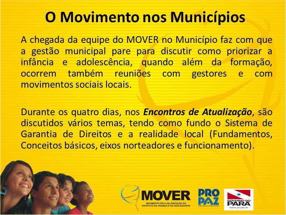 O Movimento nos Municípios A chegada da equipe do MOVER no Município faz com que a gestão municipal pare para discutir como priorizar a infância e adolescência, quando além da formação, ocorrem também reuniões com gestores e com movimentos sociais locais.