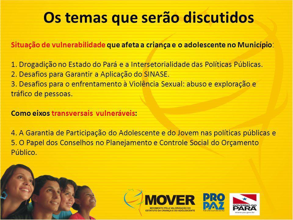 Os temas que serão discutidos Situação de vulnerabilidade que afeta a criança e o adolescente no Município : 1.