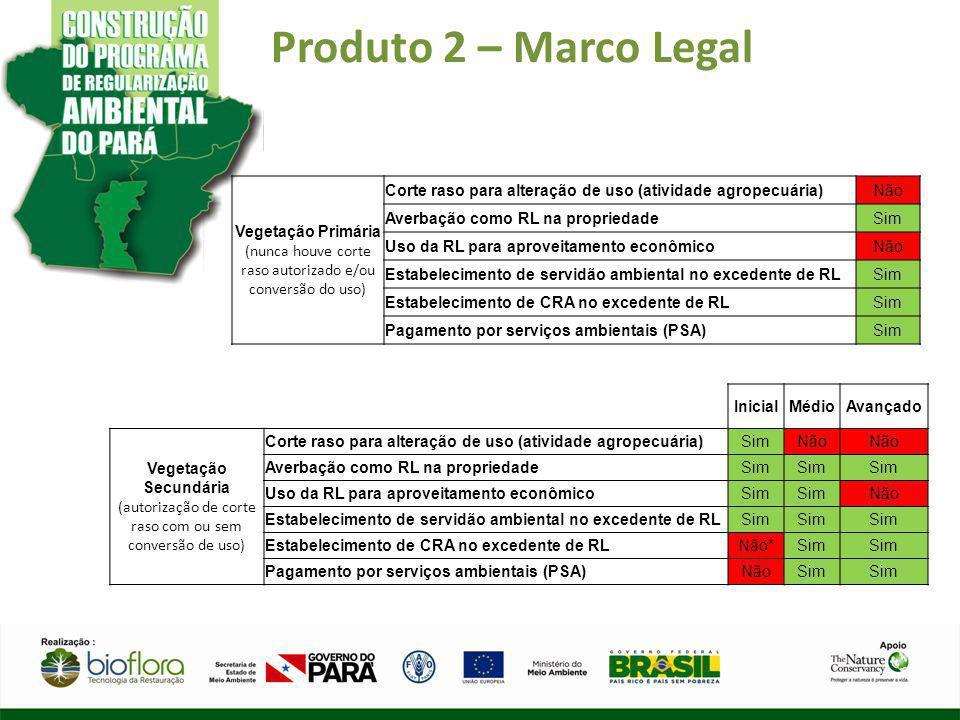 Produto 2 – Marco Legal Vegetação Primária (nunca houve corte raso autorizado e/ou conversão do uso) Corte raso para alteração de uso (atividade agrop