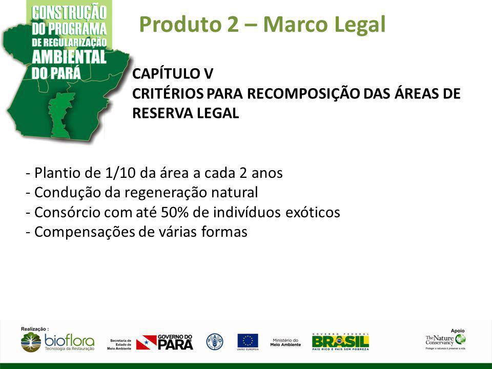 Produto 2 – Marco Legal CAPÍTULO V CRITÉRIOS PARA RECOMPOSIÇÃO DAS ÁREAS DE RESERVA LEGAL - Plantio de 1/10 da área a cada 2 anos - Condução da regene