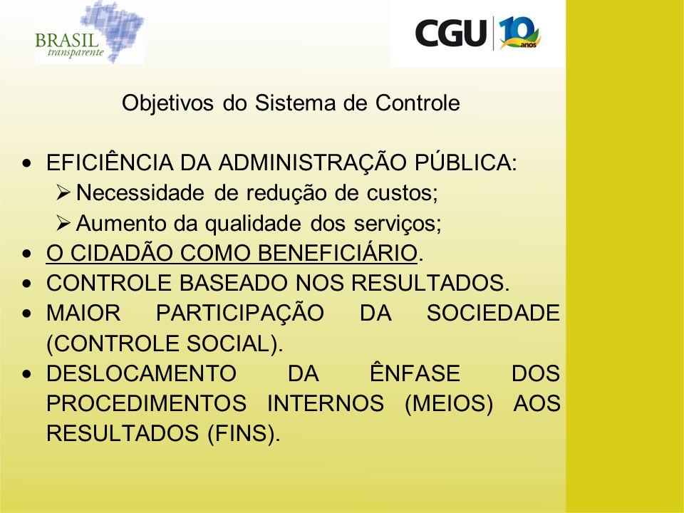 Objetivos do Sistema de Controle EFICIÊNCIA DA ADMINISTRAÇÃO PÚBLICA: Necessidade de redução de custos; Aumento da qualidade dos serviços; O CIDADÃO C