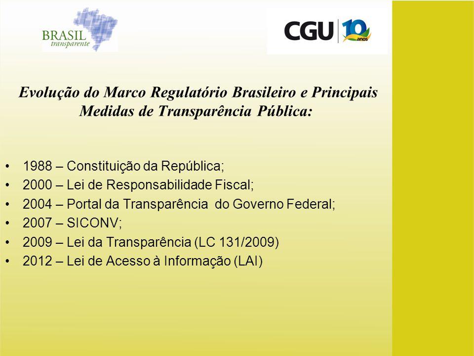 Evolução do Marco Regulatório Brasileiro e Principais Medidas de Transparência Pública: 1988 – Constituição da República; 2000 – Lei de Responsabilida