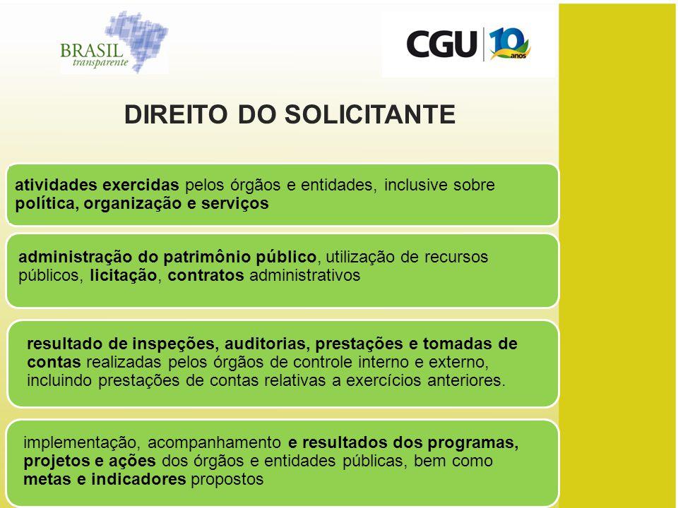 DIREITO DO SOLICITANTE atividades exercidas pelos órgãos e entidades, inclusive sobre política, organização e serviços administração do patrimônio púb