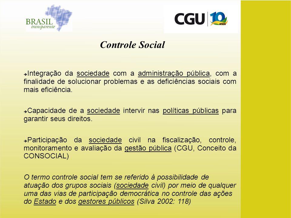 Controle Social Integração da sociedade com a administração pública, com a finalidade de solucionar problemas e as deficiências sociais com mais efici