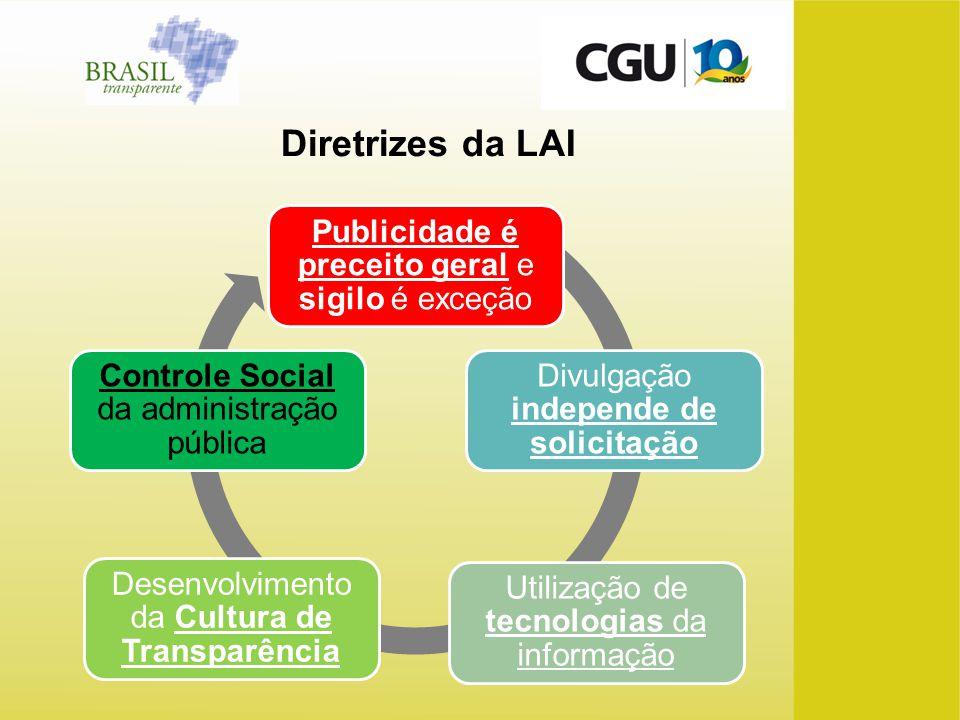 Diretrizes da LAI Publicidade é preceito geral e sigilo é exceção Divulgação independe de solicitação Utilização de tecnologias da informação Desenvol